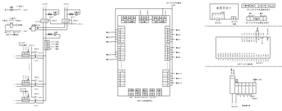 图2 AMC16M显示界面主接线图   2.6 标准通讯接口   监控主体具有两路标准的RS485接口,触摸屏具有一路RS485、一路RS485/RS232通讯可选接口,可与机房动力环境监控系统等连接,实现远程数据采集和监控功能。   2.7 辅助电源   监控主体AMC16M工作电源分为AC85V~AC265V/DC100V~350V、DC24V~57V。   2.