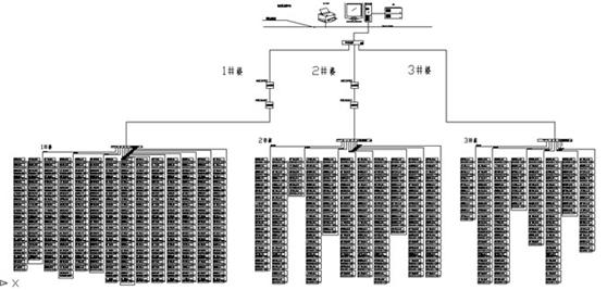 这些装置均采用rs485通讯接口
