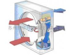 转轮热交换器-- 苏州朗华环境科技有限公司