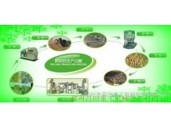 供应可再生能源 生物质颗粒燃料 质优价廉 无污染 欢迎选购!-- 郑州市昌田重工机械制造有限公司