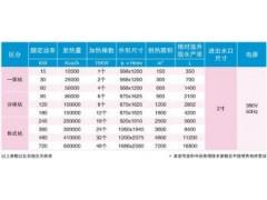 ABC电锅炉销售、安装,湖北地区-- 武汉爱必福热能设备有限公司