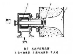 配件燃烧器-- 天津市天马锅炉辅机厂
