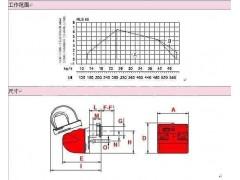 RLS50双燃料燃烧器-- 淮安金明锅炉有限公司