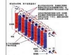 供应大连板式热交换器-- 沈阳鑫友美换热设备有限公司