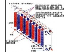 供应沈阳钎焊换热器-- 沈阳鑫友美换热设备有限公司