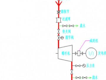 危废处理行业低品位余热蒸汽回收技术应用