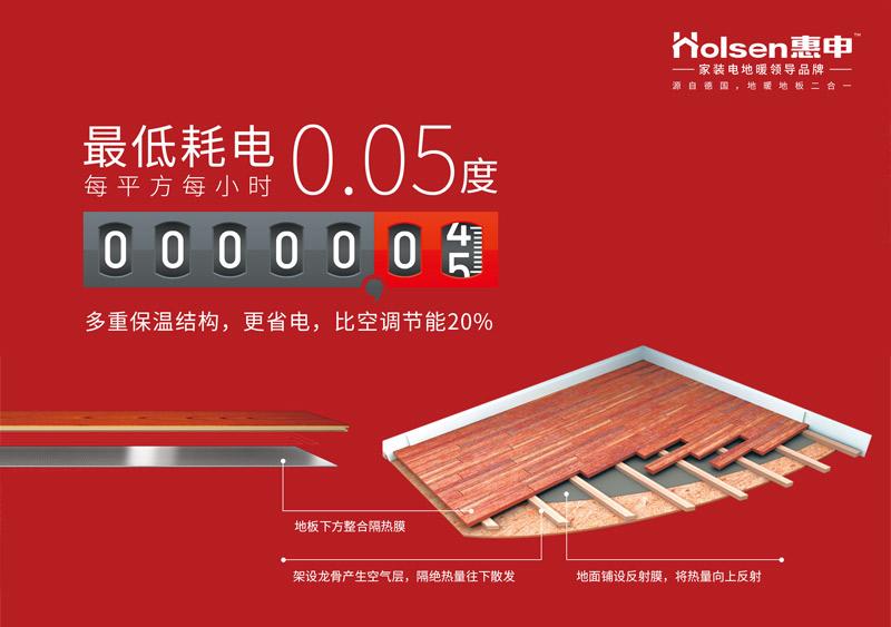 惠申地暖地板二合一,耗电低至0.05度-- 北京盛大超越国际展览有限公司
