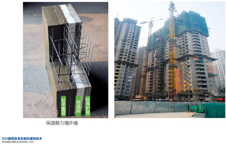结构保温一体化,建筑保温结构一体化,sw结构保温一体化技术-- 北京华美科博科技有限公司