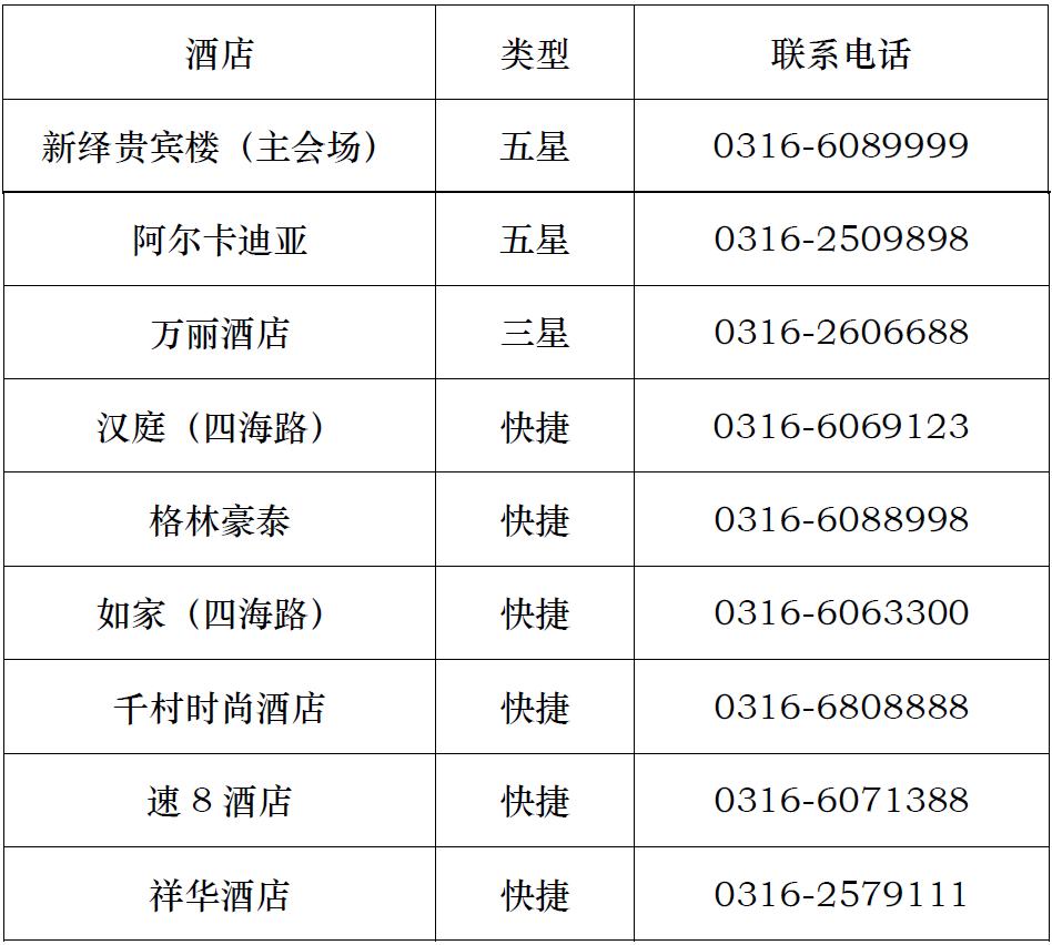2019中国农村清洁取暖高峰论坛