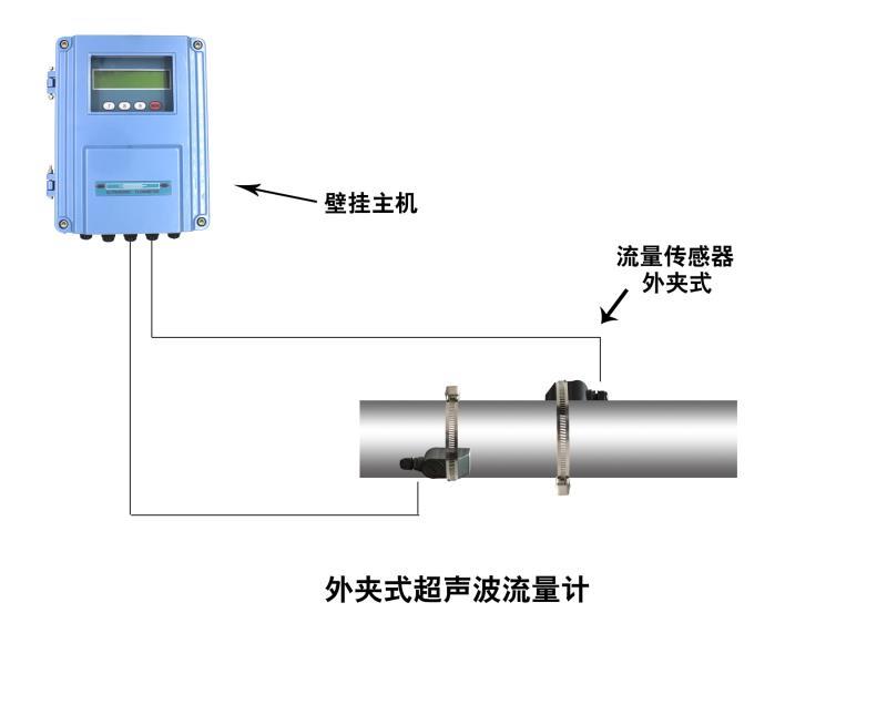 大连海峰TDS-100F1B外夹式超声波流量计-- 大连海峰伟业仪器有限公司