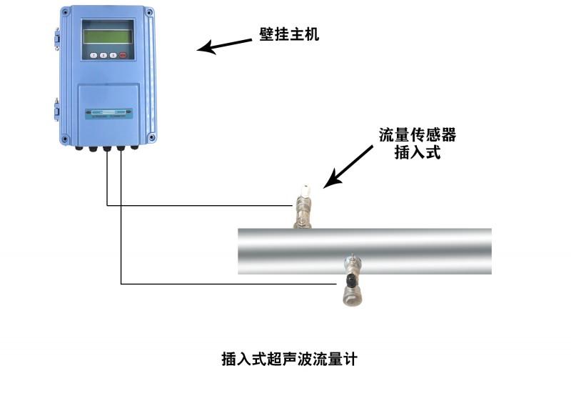 大连海峰TDS-100F1C插入式超声波流量计-- 大连海峰伟业仪器有限公司