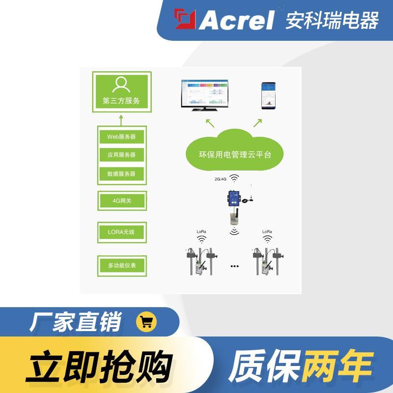 湖南邵阳全面开展产污治污分表计电监控工作-- 上海安科瑞新能源科技有限公司