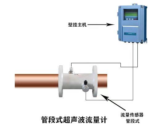 大连海峰TDS-100Y管段式超声波流量计-- 大连海峰伟业仪器有限公司